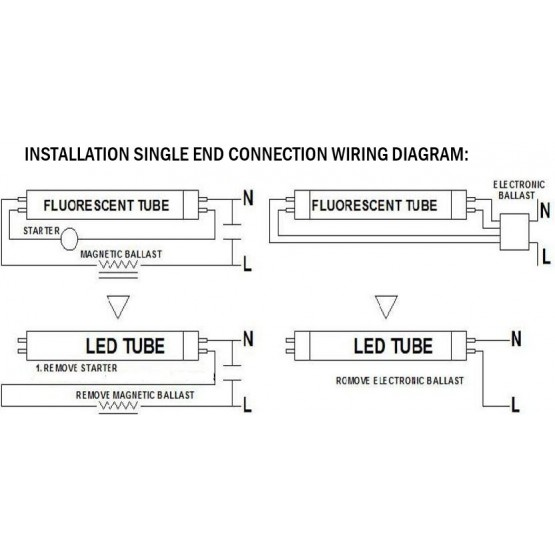 LED Lighting Product